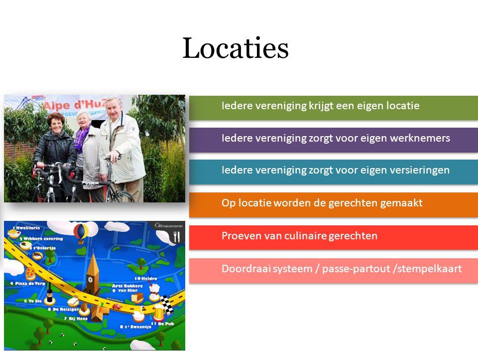 Locaties Iedere vereniging krijgt een eigen locatie