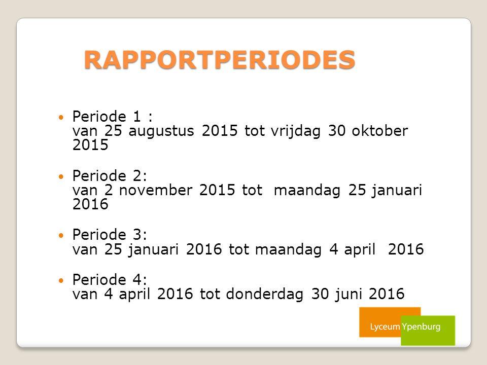 RAPPORTPERIODES Periode 1 : van 25 augustus 2015 tot vrijdag 30 oktober 2015. Periode 2: van 2 november 2015 tot maandag 25 januari 2016.