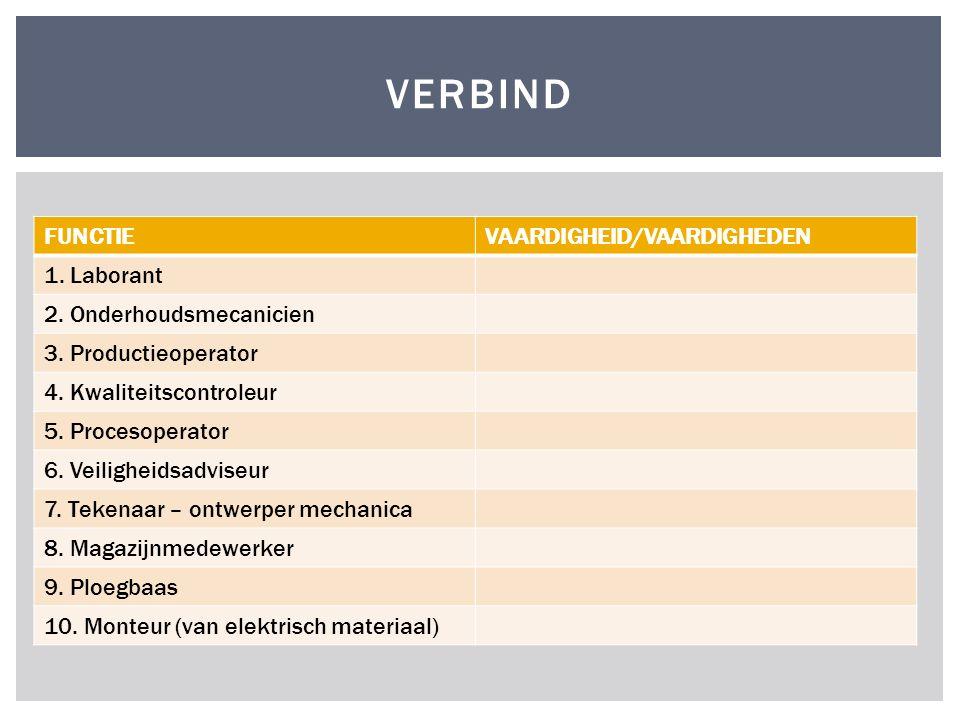 Verbind FUNCTIE VAARDIGHEID/VAARDIGHEDEN 1. Laborant