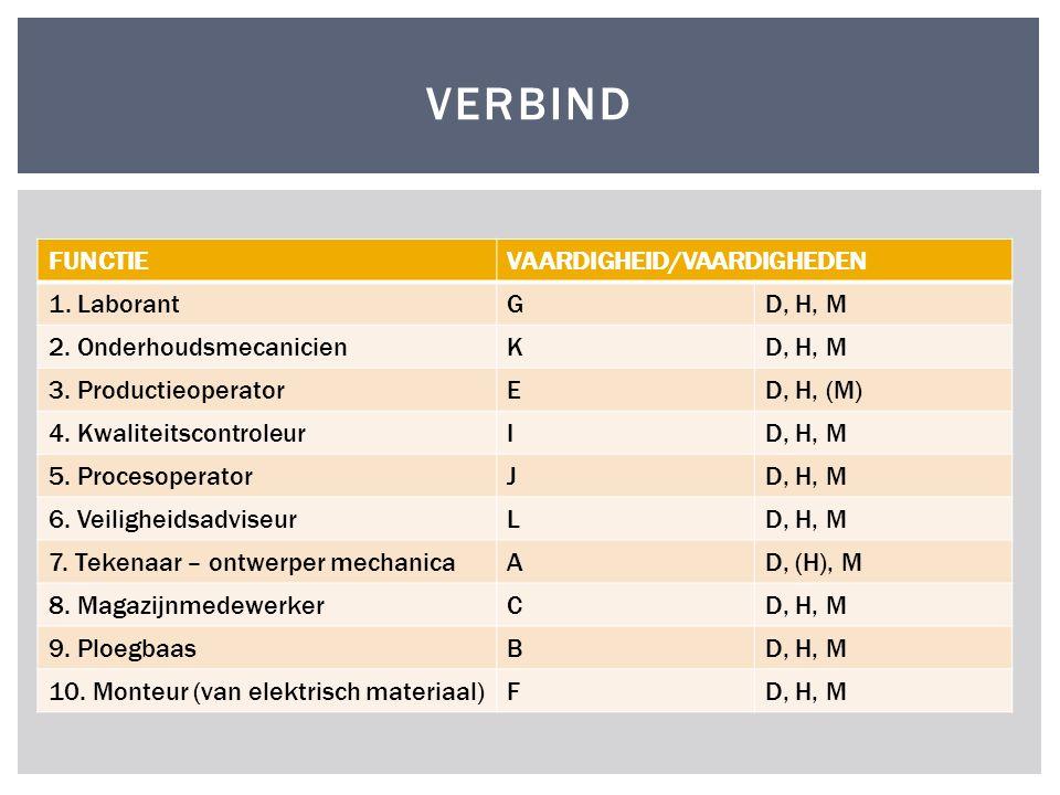 Verbind FUNCTIE VAARDIGHEID/VAARDIGHEDEN 1. Laborant G D, H, M
