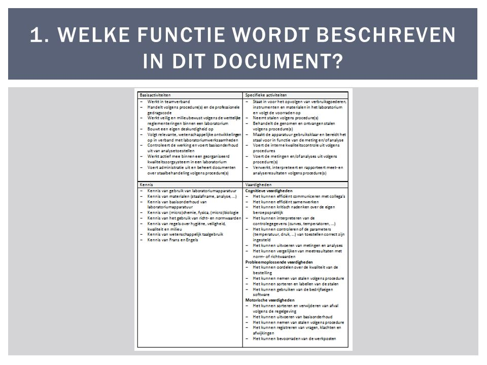 1. Welke functie wordt beschreven in dit document