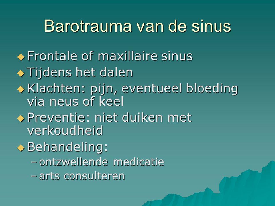 Barotrauma van de sinus