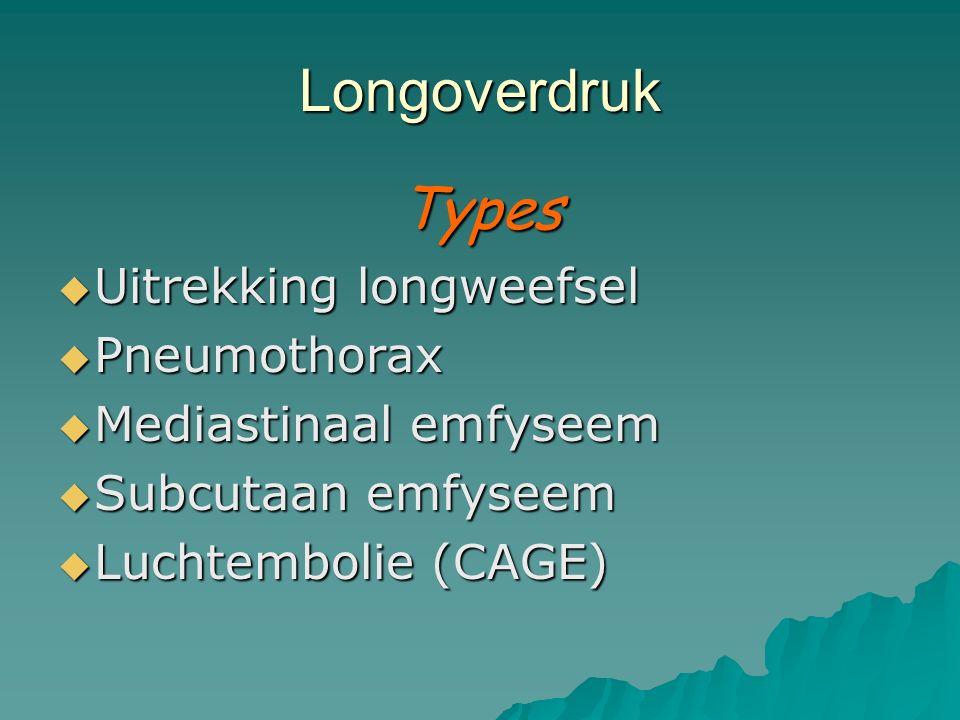 Longoverdruk Types Uitrekking longweefsel Pneumothorax