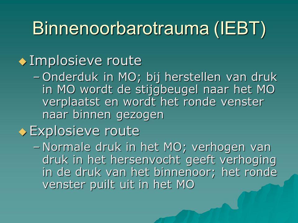 Binnenoorbarotrauma (IEBT)