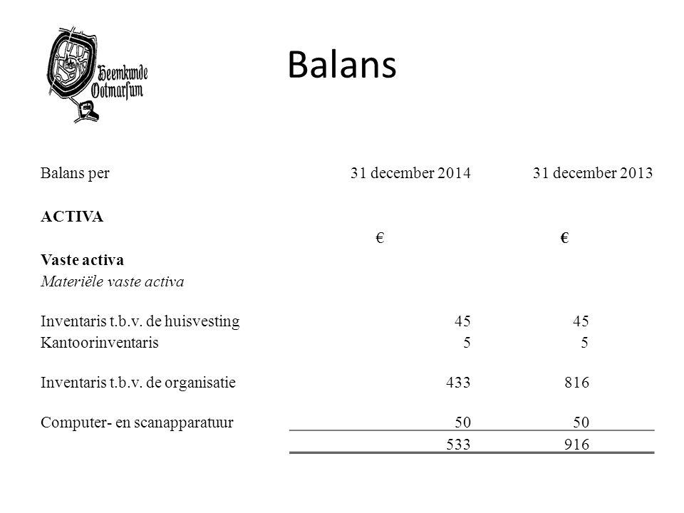 Balans Balans per 31 december 2014 31 december 2013 ACTIVA €