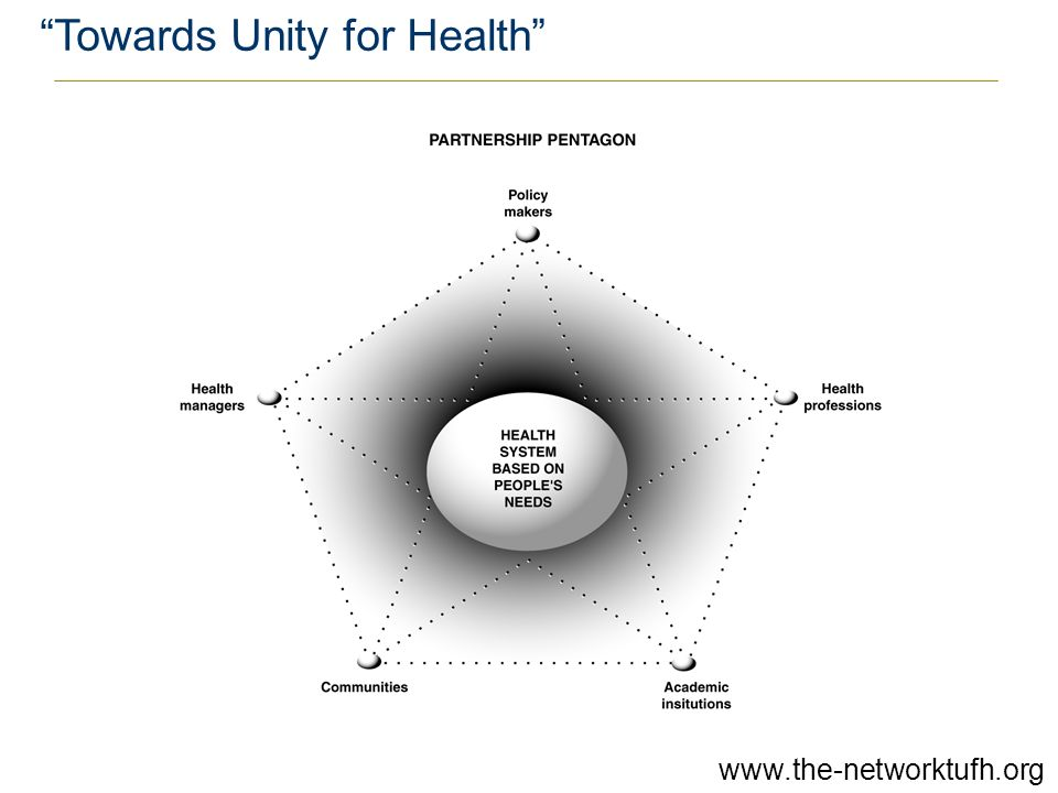 Towards Unity for Health