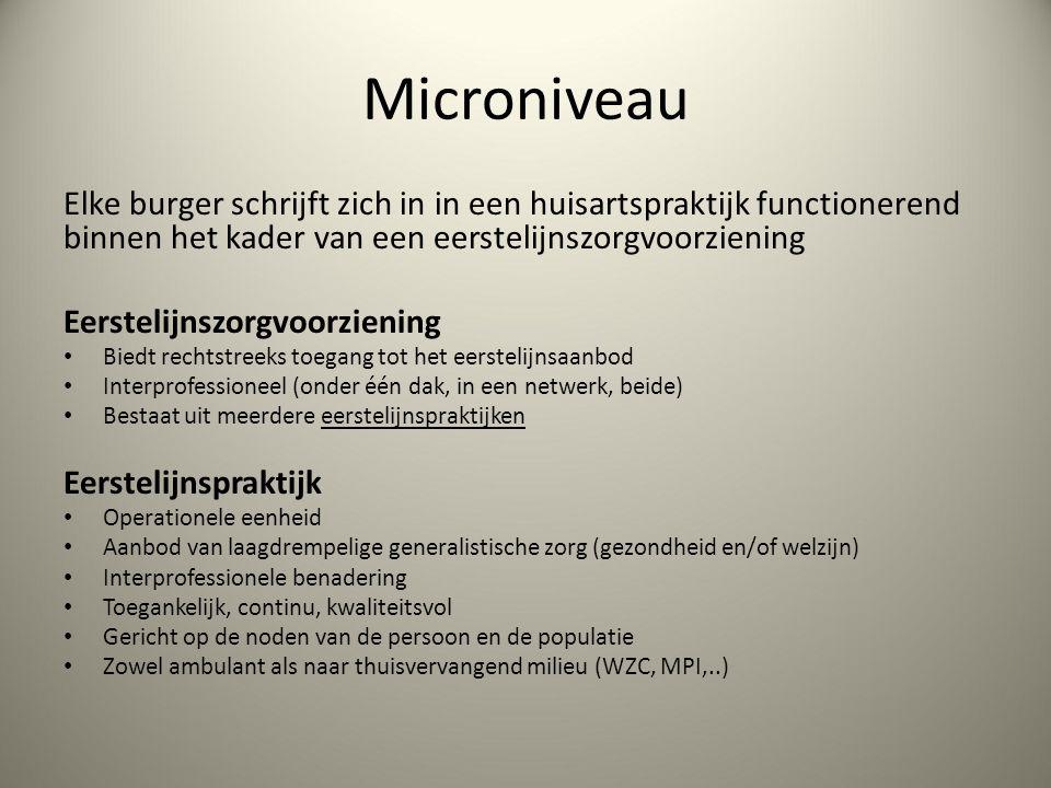 Microniveau Elke burger schrijft zich in in een huisartspraktijk functionerend binnen het kader van een eerstelijnszorgvoorziening.