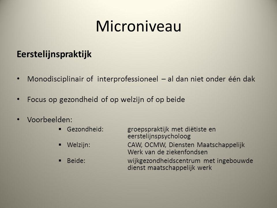Microniveau Eerstelijnspraktijk