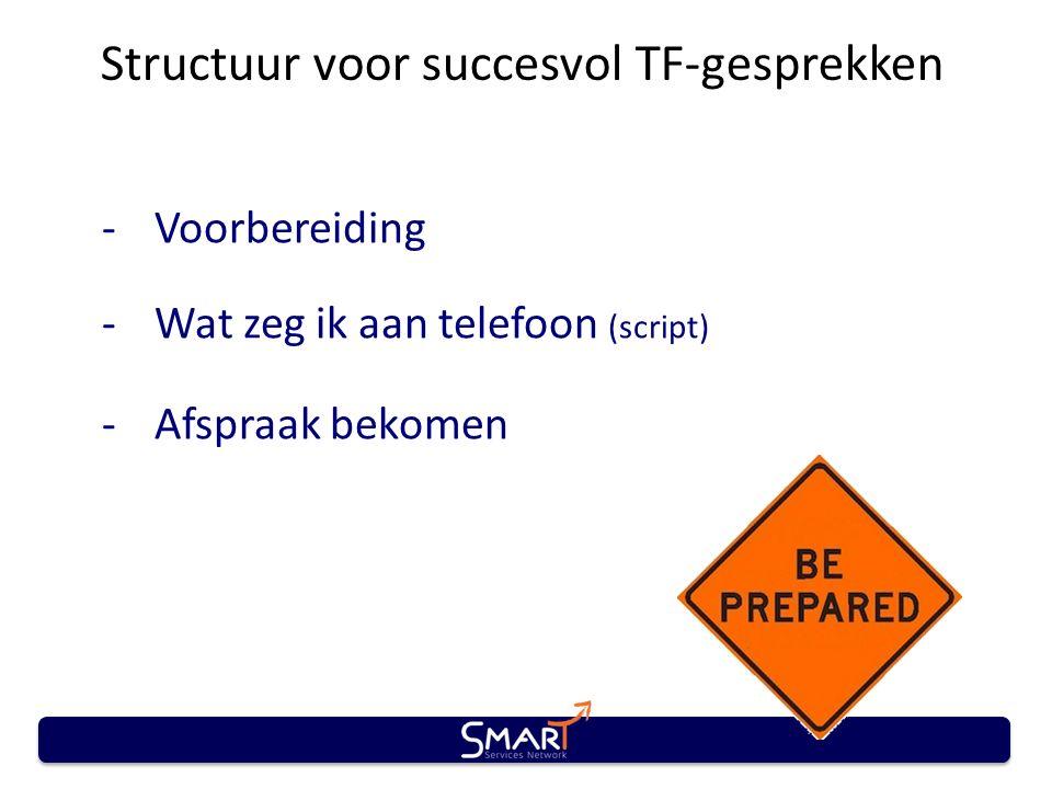 Structuur voor succesvol TF-gesprekken