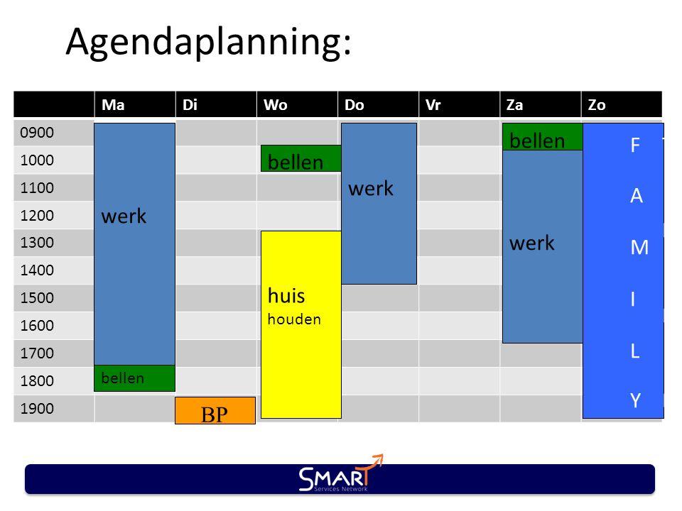Agendaplanning: werk werk bellen FAMILY TIME bellen werk huis BP Ma Di