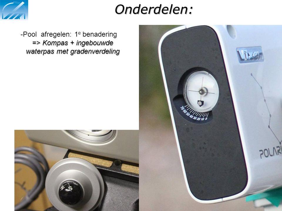 => Kompas + ingebouwde waterpas met gradenverdeling