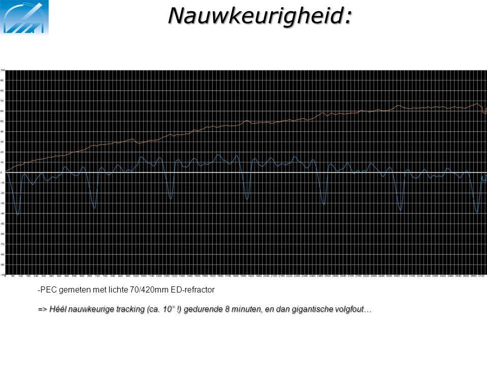 Nauwkeurigheid: PEC gemeten met lichte 70/420mm ED-refractor