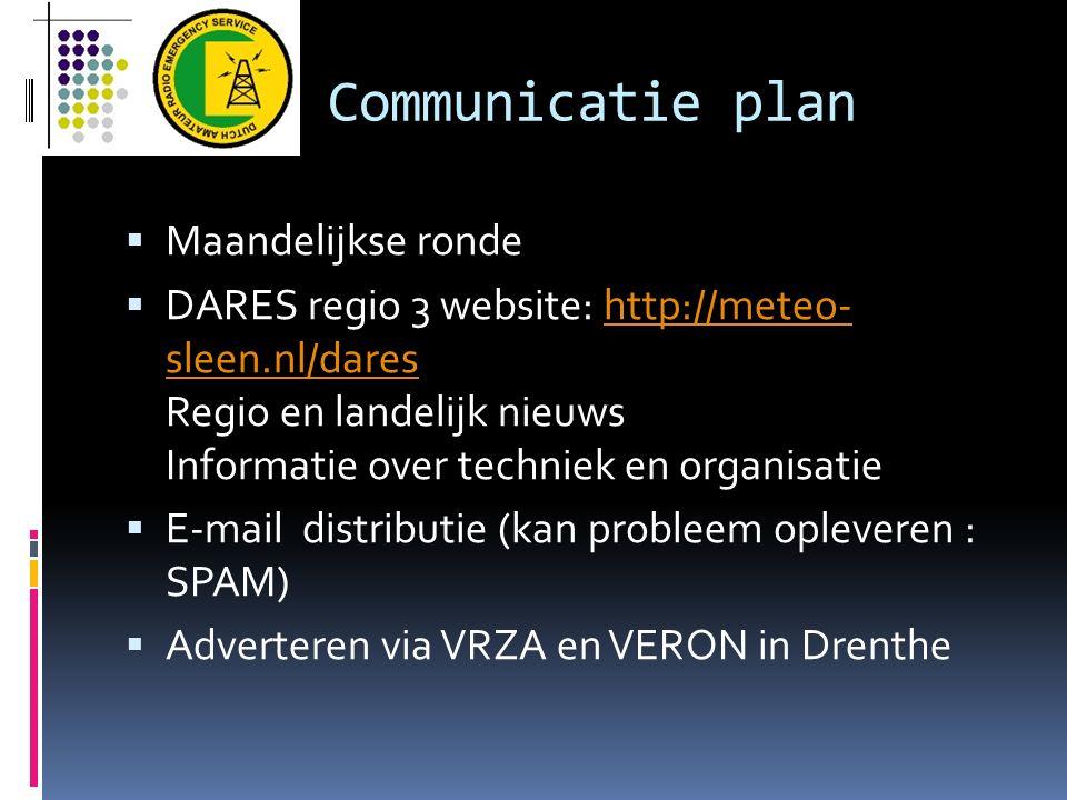 Communicatie plan Maandelijkse ronde