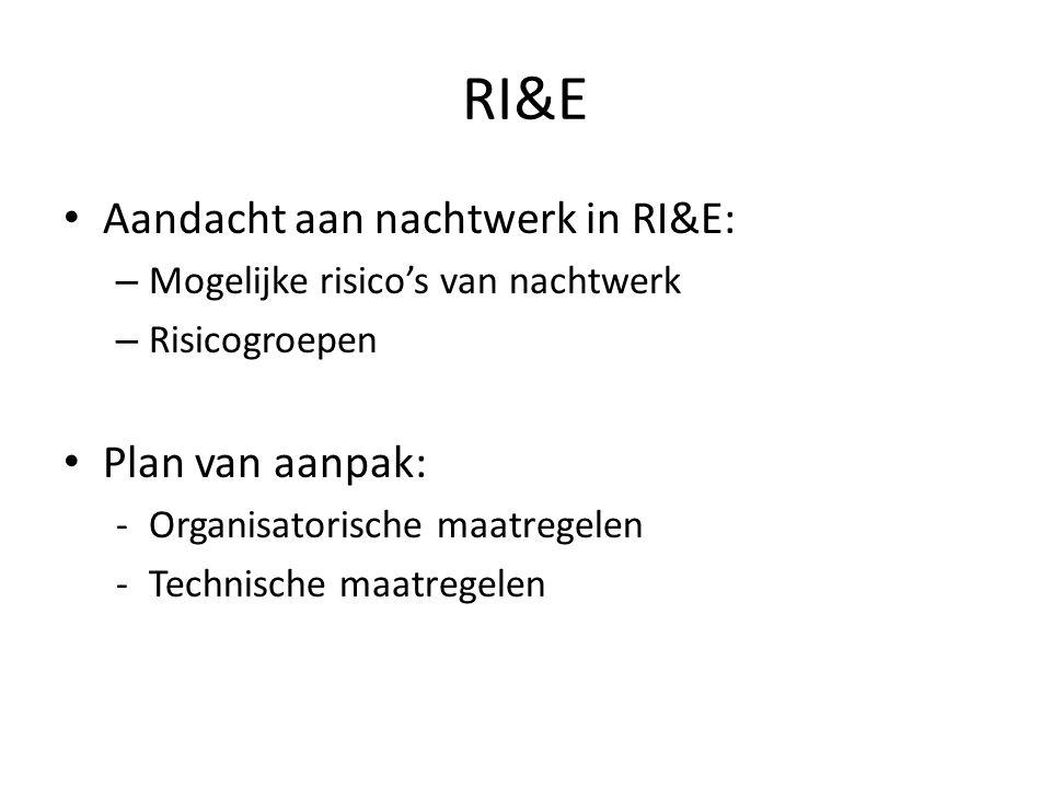 RI&E Aandacht aan nachtwerk in RI&E: Plan van aanpak: