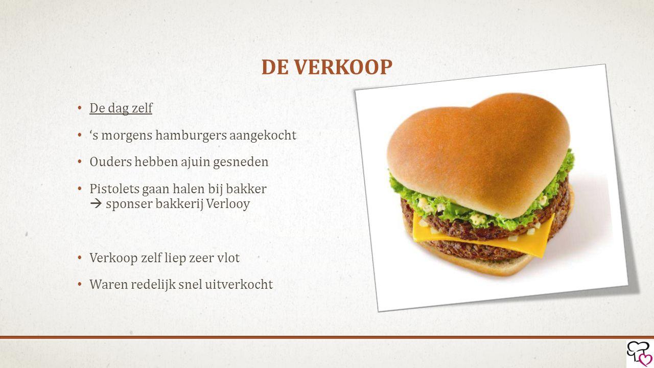 De verkoop De dag zelf 's morgens hamburgers aangekocht