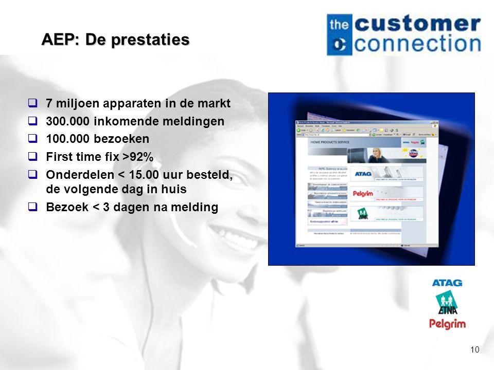 AEP: De prestaties 7 miljoen apparaten in de markt