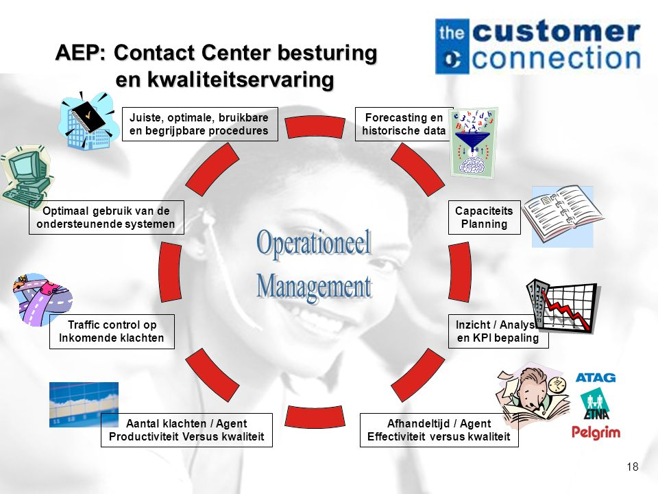AEP: Contact Center besturing en kwaliteitservaring