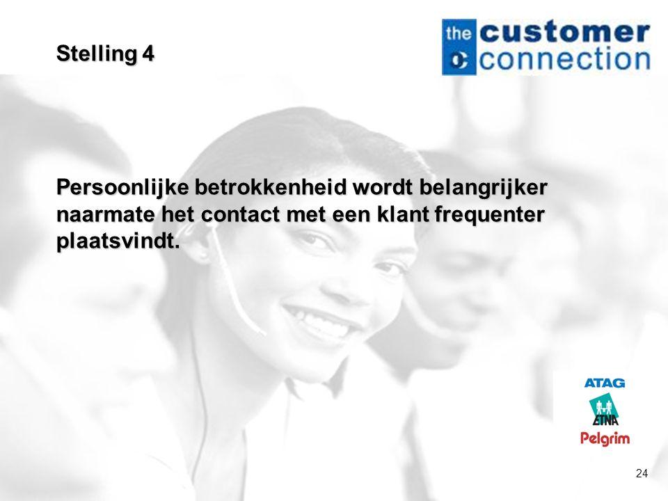 Stelling 4 Persoonlijke betrokkenheid wordt belangrijker naarmate het contact met een klant frequenter plaatsvindt.