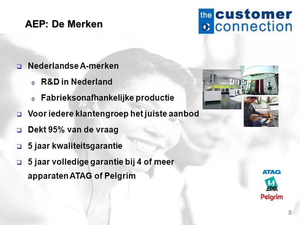 AEP: De Merken Nederlandse A-merken R&D in Nederland