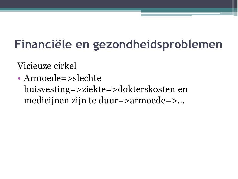 Financiële en gezondheidsproblemen