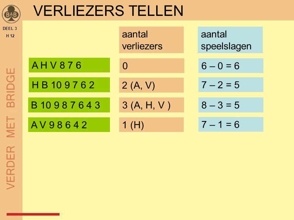 VERLIEZERS TELLEN aantal verliezers aantal speelslagen A H V 8 7 6