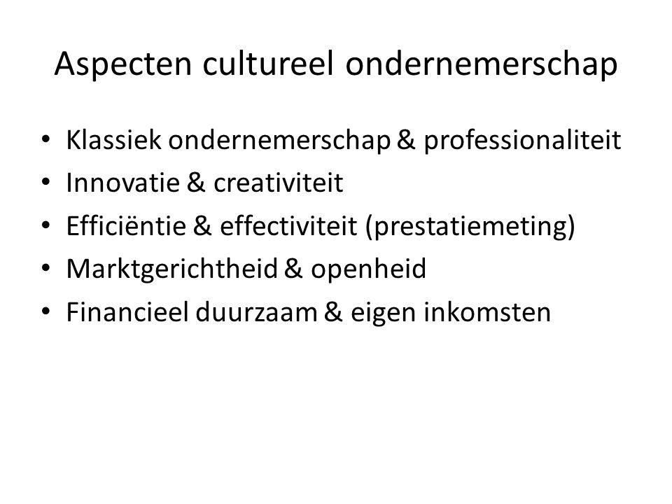 Aspecten cultureel ondernemerschap