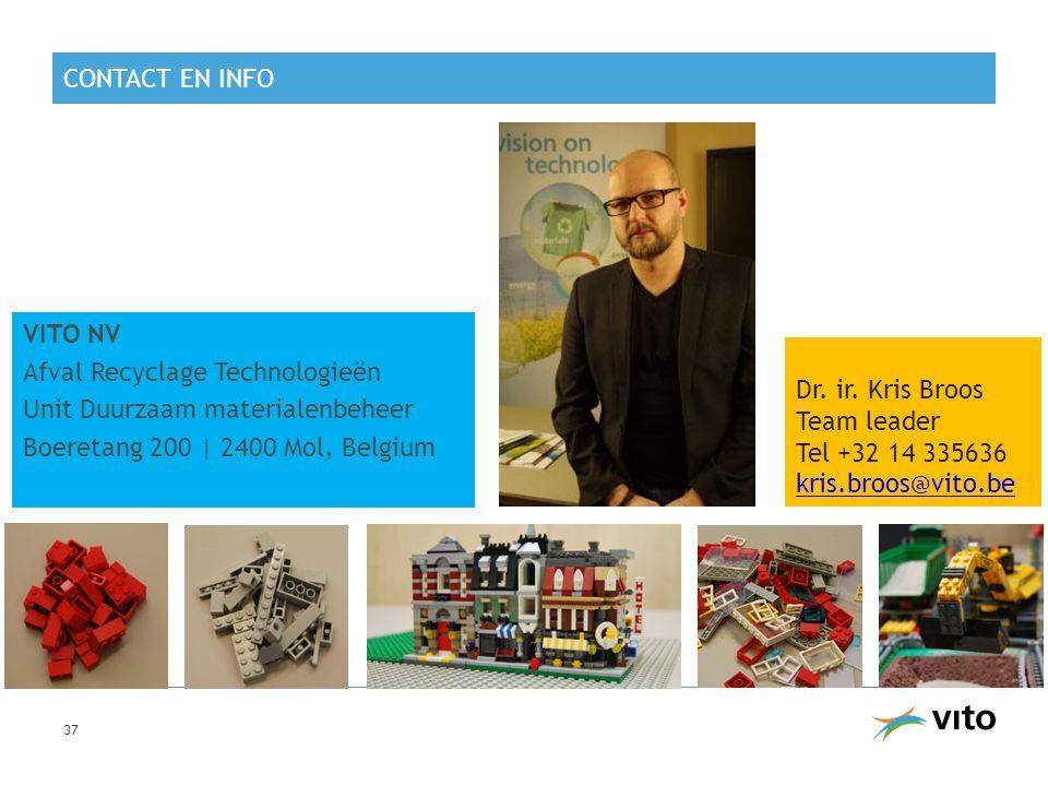 CONTACT EN INFO VITO NV Afval Recyclage Technologieën Unit Duurzaam materialenbeheer Boeretang 200 | 2400 Mol, Belgium