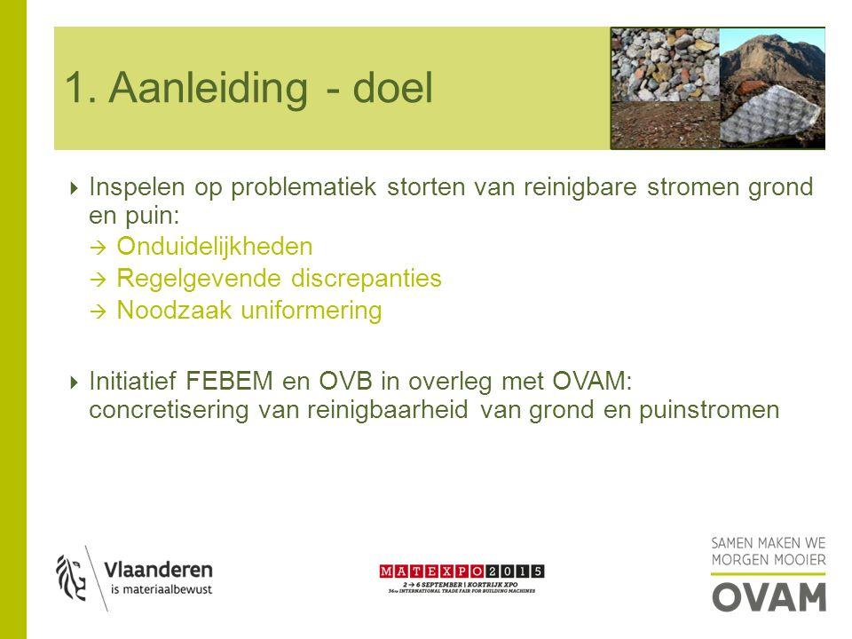 1. Aanleiding - doel Inspelen op problematiek storten van reinigbare stromen grond en puin: Onduidelijkheden.