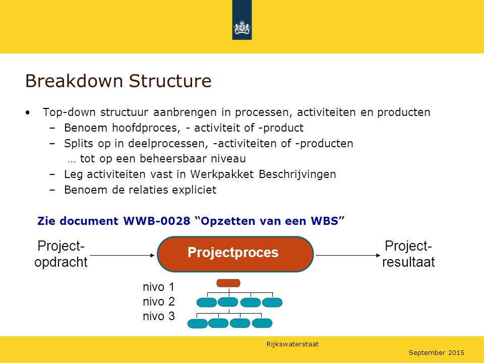 Breakdown Structure Project-opdracht Project-resultaat Projectproces