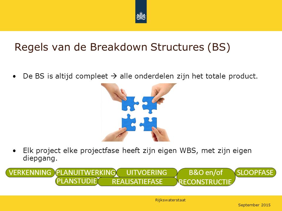 Regels van de Breakdown Structures (BS)