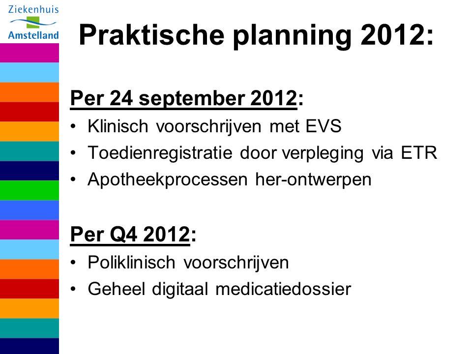 Praktische planning 2012: Per 24 september 2012: Per Q4 2012: