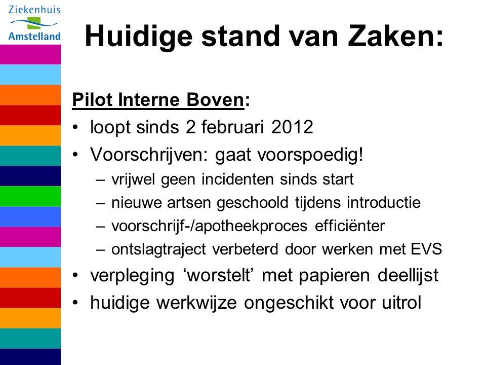 Huidige stand van Zaken: