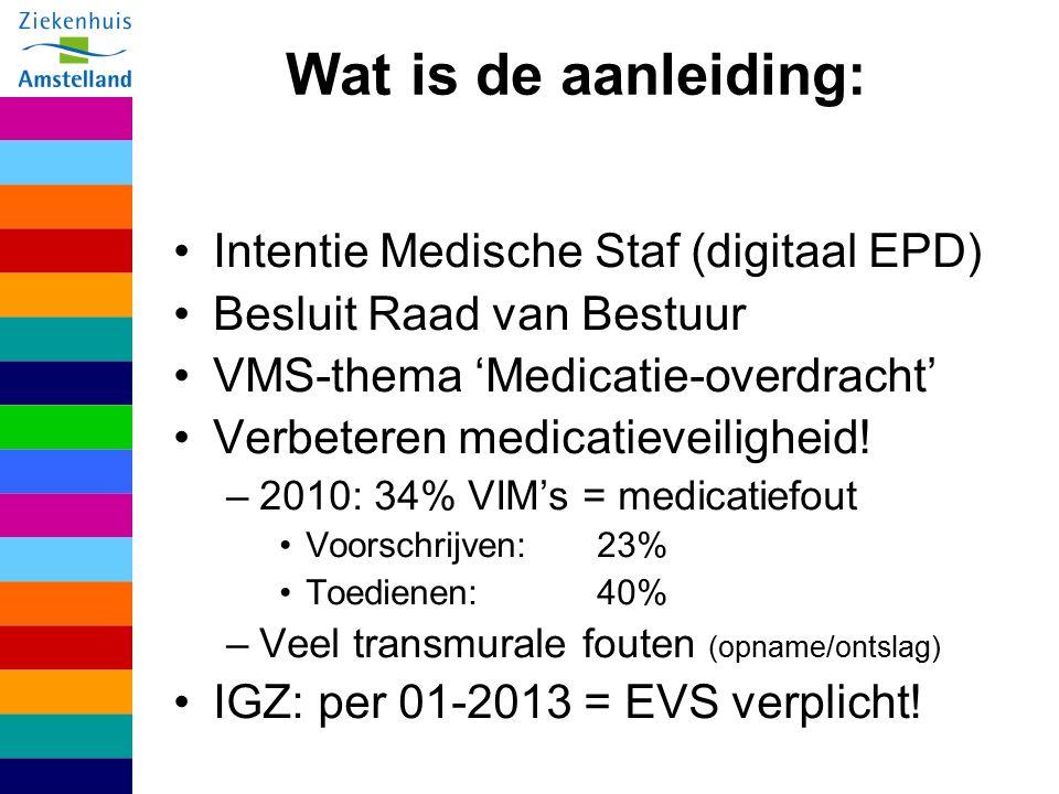 Wat is de aanleiding: Intentie Medische Staf (digitaal EPD)