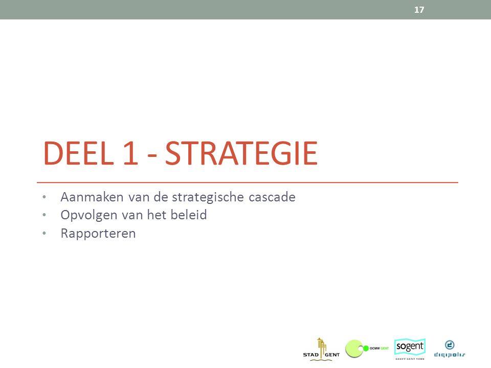 DEEL 1 - STRATEGIE Aanmaken van de strategische cascade
