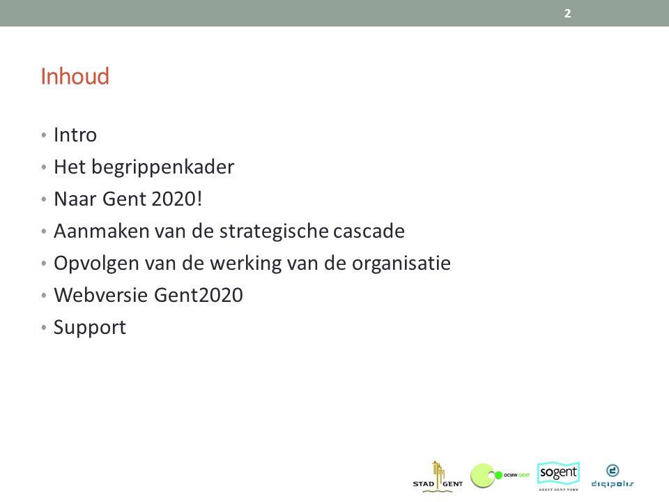 Inhoud Intro Het begrippenkader Naar Gent 2020!