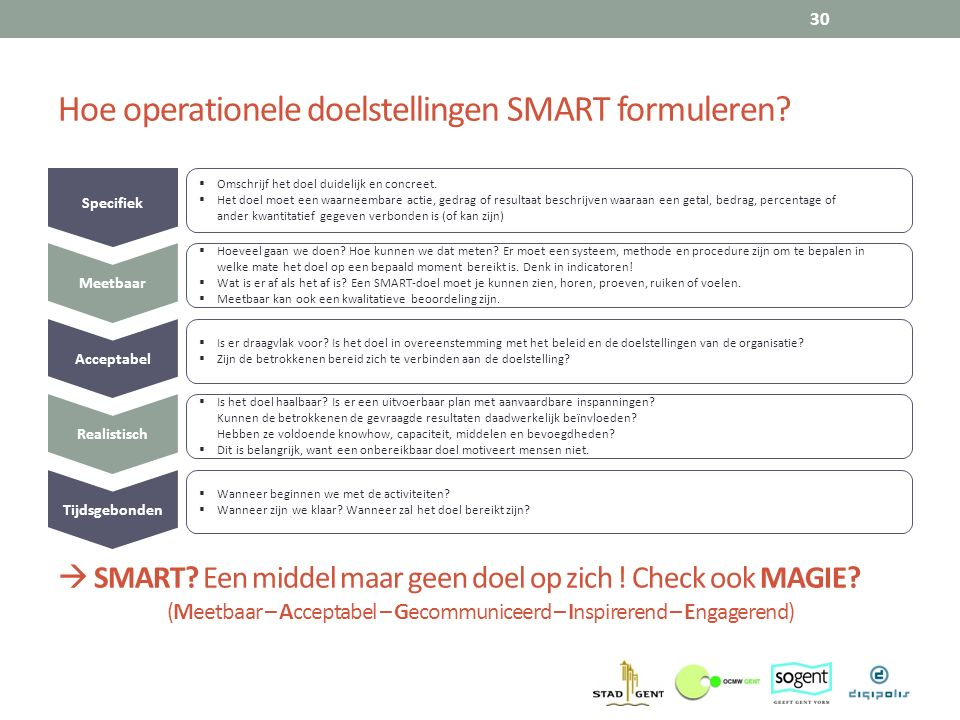 Hoe operationele doelstellingen SMART formuleren