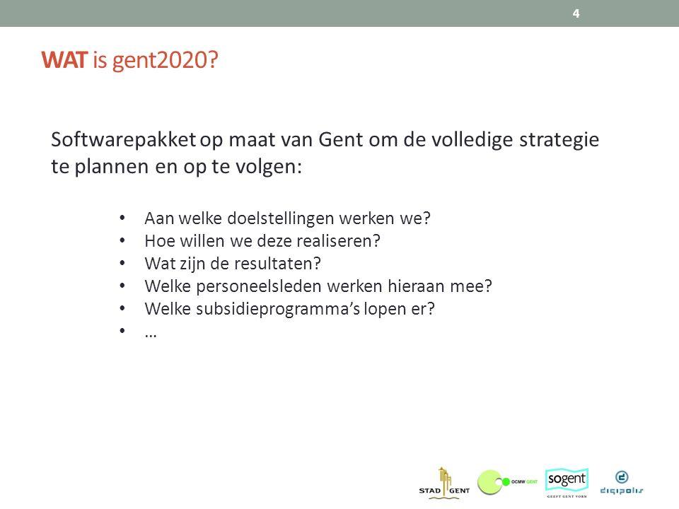 WAT is gent2020 Softwarepakket op maat van Gent om de volledige strategie te plannen en op te volgen: