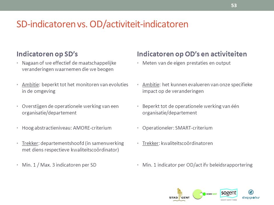 SD-indicatoren vs. OD/activiteit-indicatoren