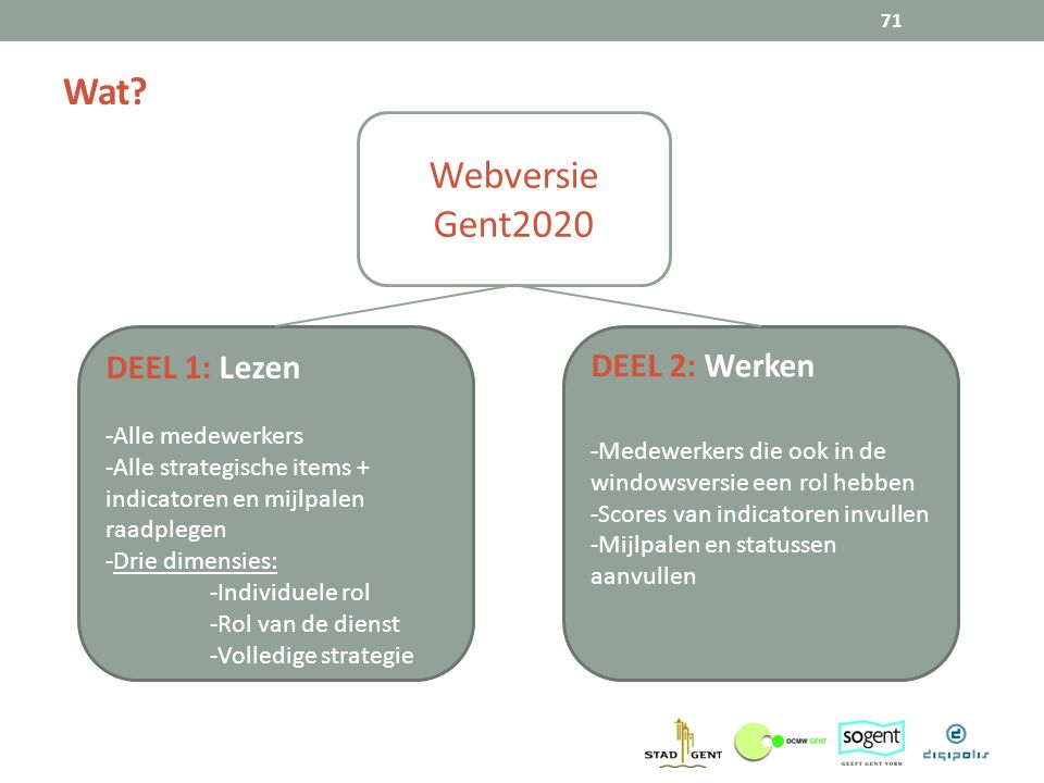 Wat Webversie Gent2020 DEEL 1: Lezen DEEL 2: Werken