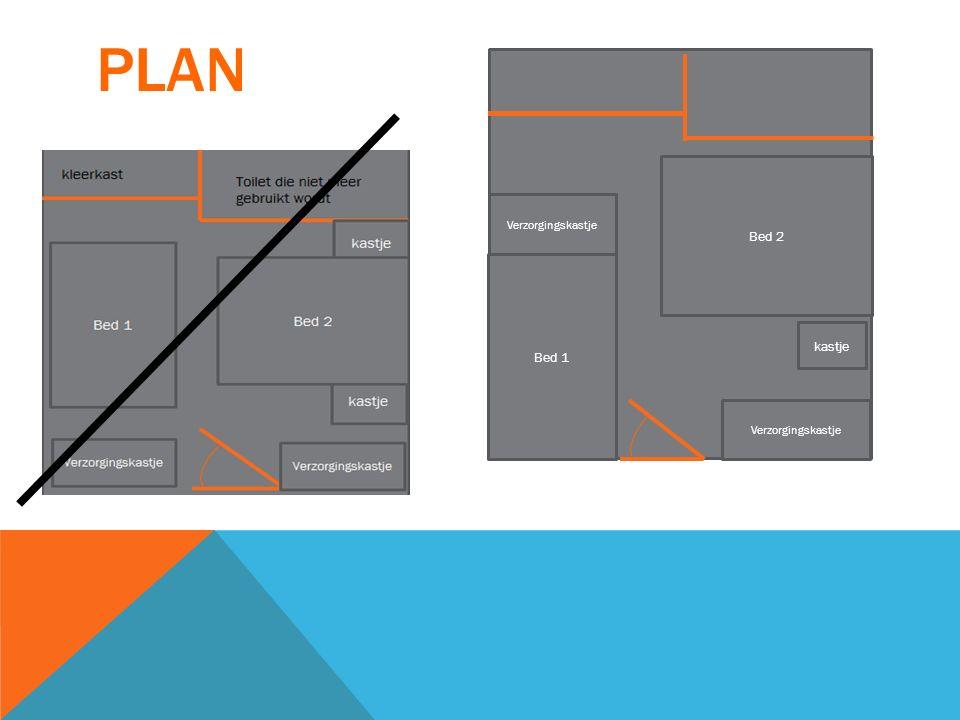 plan Bed 2 Verzorgingskastje Bed 1 kastje Verzorgingskastje