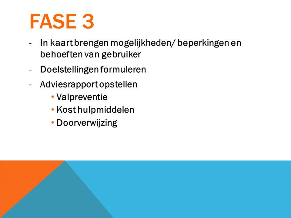 Fase 3 In kaart brengen mogelijkheden/ beperkingen en behoeften van gebruiker. Doelstellingen formuleren.