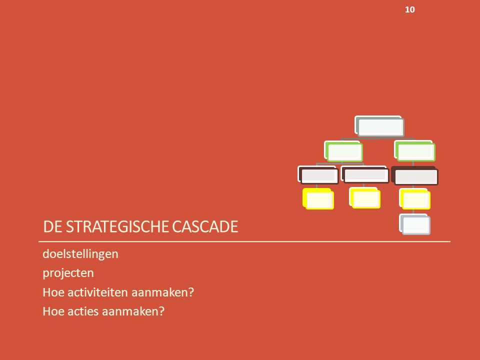DE STRATEGISCHE CASCADE
