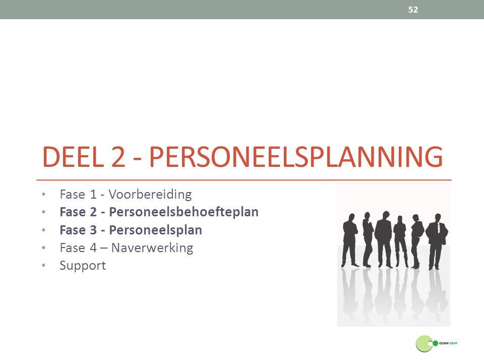 DEEL 2 - PERSONEELSPLANNING