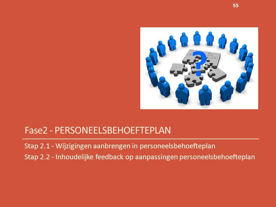 Fase2 - PERSONEELSBEHOEFTEPLAN