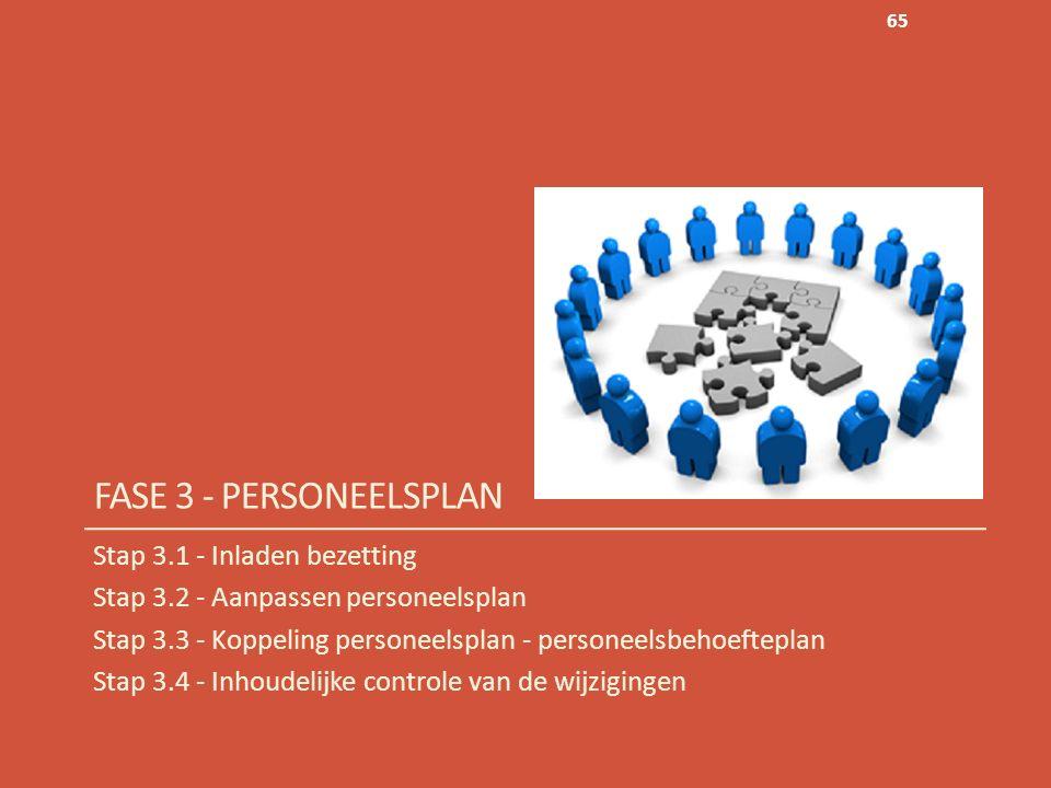 FASE 3 - PERSONEELSPLAN Stap 3.1 - Inladen bezetting