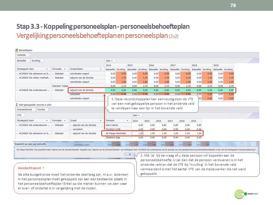 Stap 3.3 - Koppeling personeelsplan - personeelsbehoefteplan Vergelijking personeelsbehoefteplan en personeelsplan (2v2)