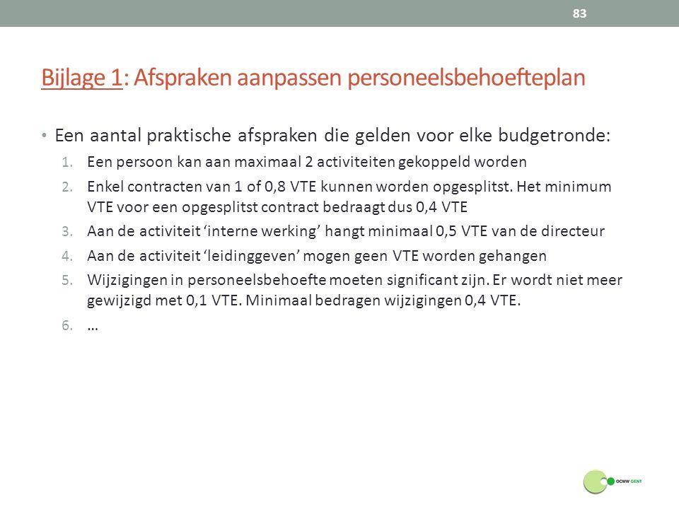 Bijlage 1: Afspraken aanpassen personeelsbehoefteplan