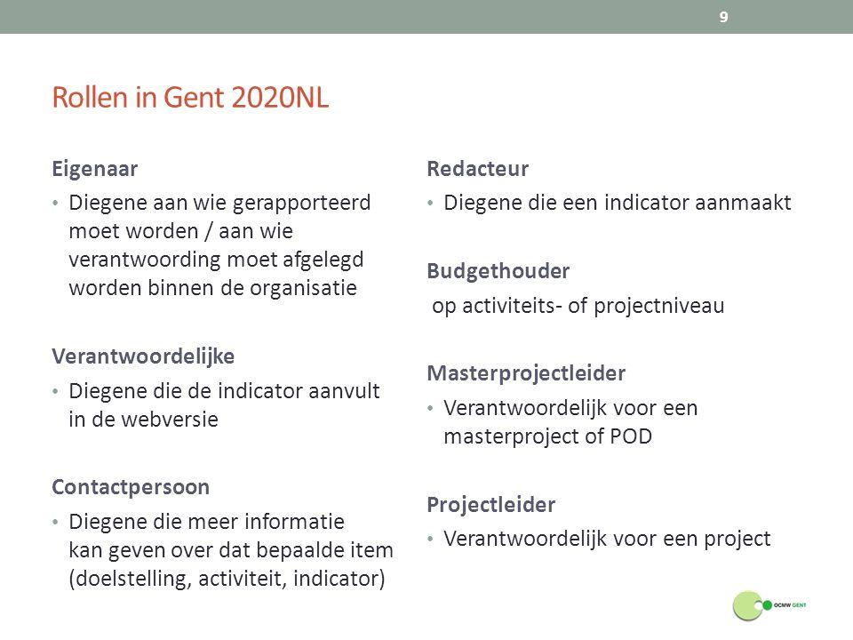 Rollen in Gent 2020NL Eigenaar Redacteur