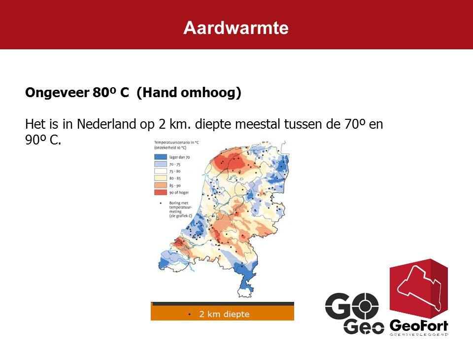 Aardwarmte Ongeveer 80º C (Hand omhoog)