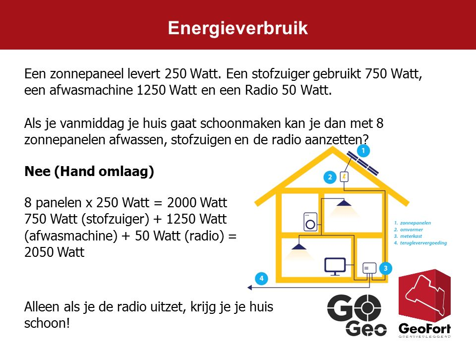 Energieverbruik Een zonnepaneel levert 250 Watt. Een stofzuiger gebruikt 750 Watt, een afwasmachine 1250 Watt en een Radio 50 Watt.